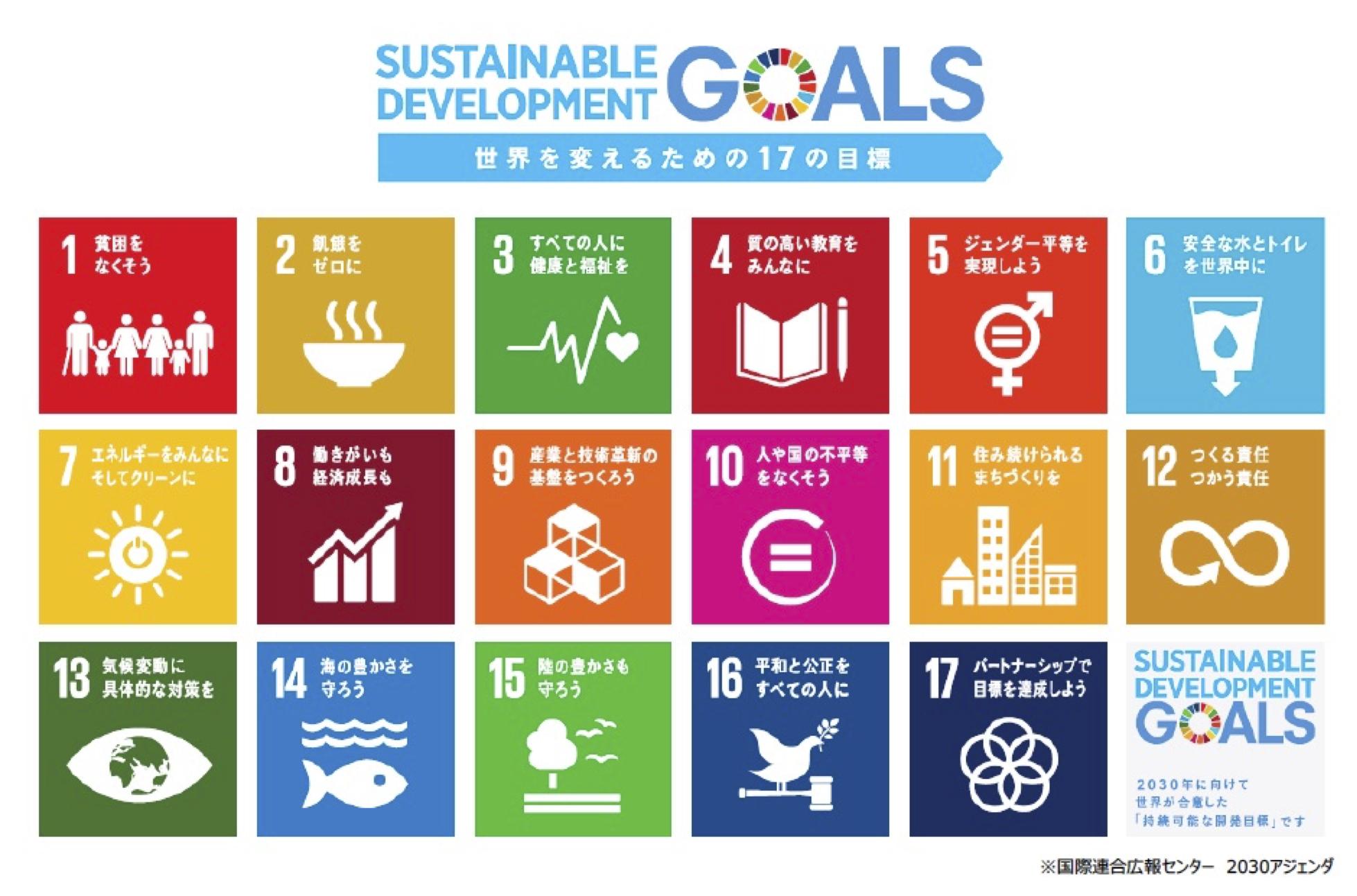 変化:持続可能開発目標SDGs